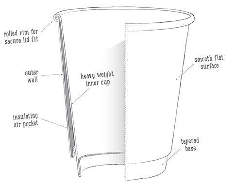 Double Wall Insulcups